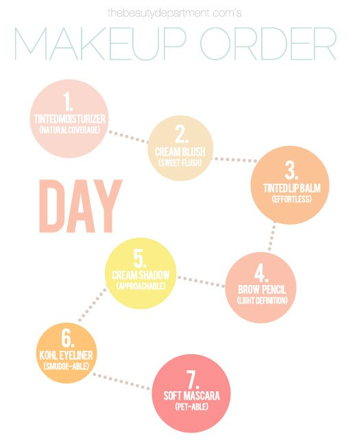 Makeup Order Order Of Makeup Application: TBD Daytime Makeup Order