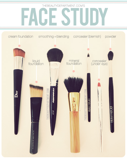 The Beauty Department: Your Daily Dose of Pretty. - WHICH BRUSH ...