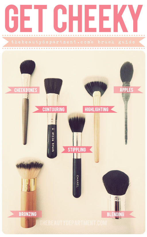 The Beauty Department Your Daily Dose Of Pretty Which Brush Does