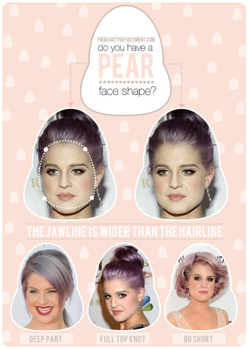 Face Shape Hairstyles Female - Hairstyles By Unixcode
