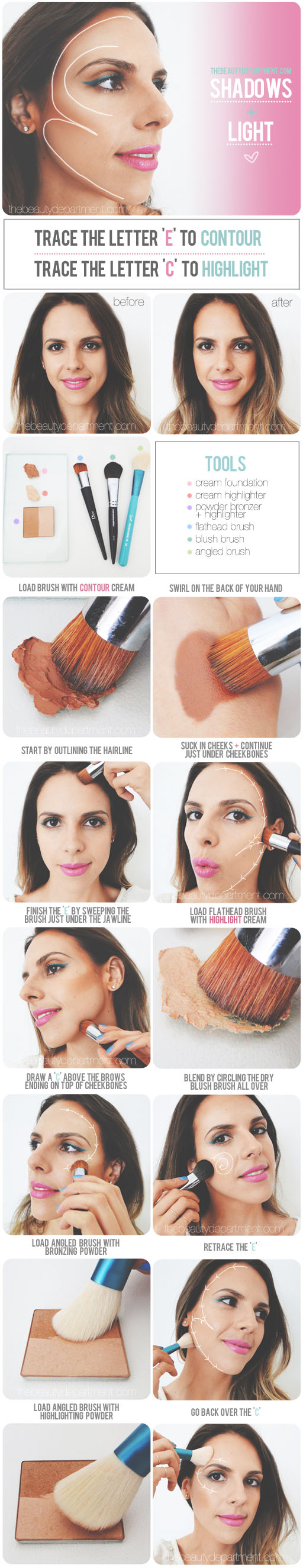 The Beauty Department: Your Daily Dose of Pretty. - HOW TO CONTOUR ...