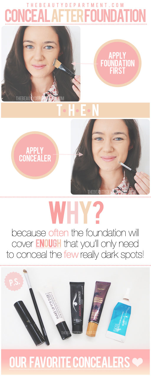 makeup. QUICK TIP: WHEN TO APPLY CONCEALER