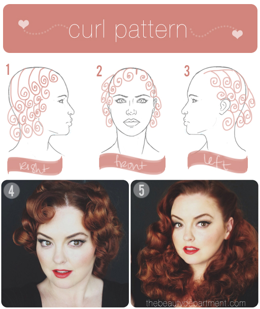 Lauren Bacall hairstyle tutorial