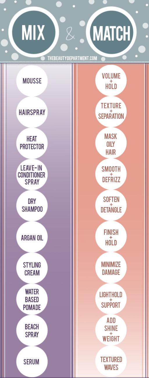 ... Beauty Department: Your Daily Dose of Pretty. - PRODUCT KNOWLEDGE QUIZ