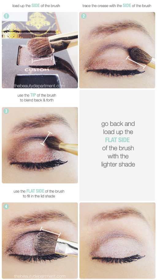 The beauty department your daily dose of pretty brush basics tbdeyecontourbrushsteps ccuart Gallery