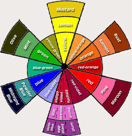 Colour Wheel In Makeup Saubhaya Makeup