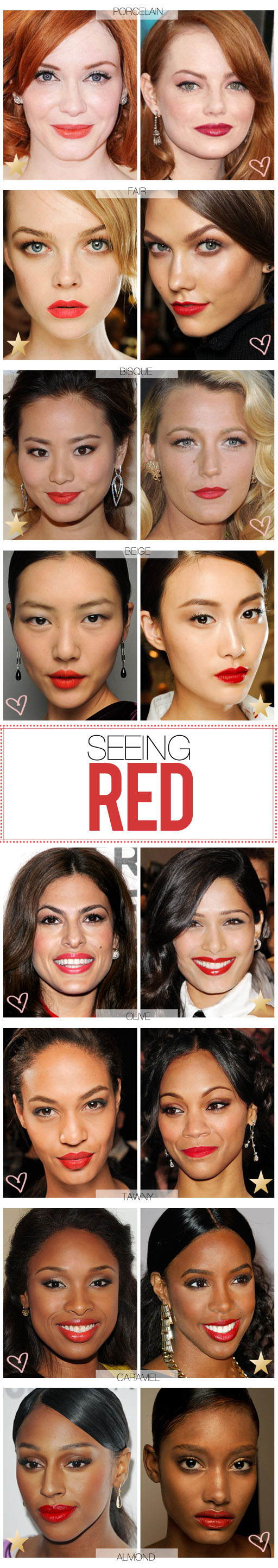 Best Red Lip Shades For Your Skin Tone