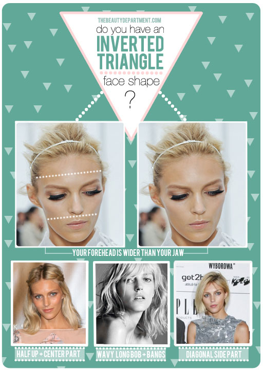 The Beauty Department Your Daily Dose Of Pretty Hair Talk Inverted Triangle Face Shape